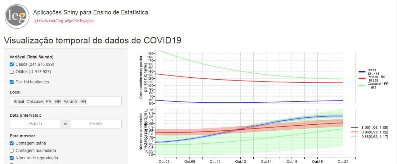 Matriz de risco tem queda em Cascavel